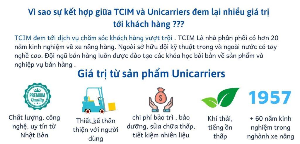 sự kết hợp hoàn hảo giữa Unicarriers và TCIM