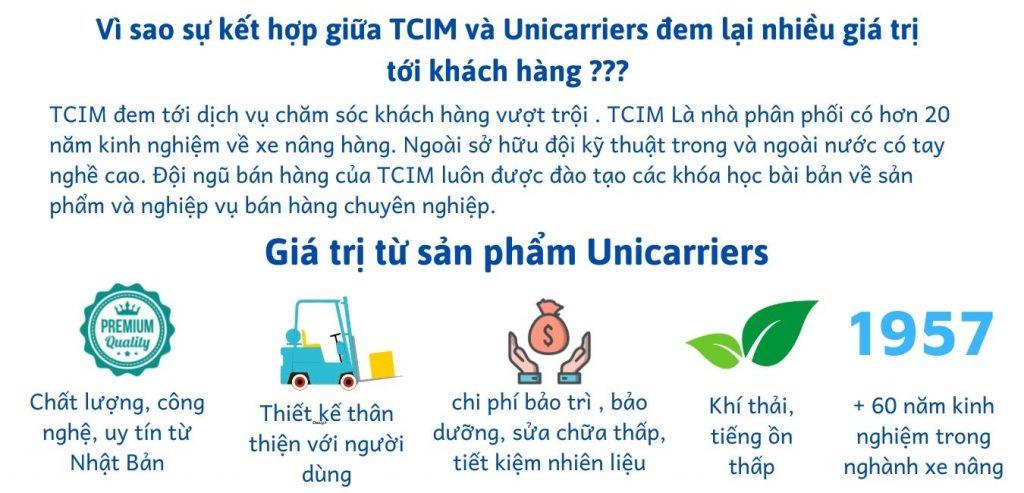 đại lý ủy quyền thương Hiệu Unicarriers Tại Việt Nam
