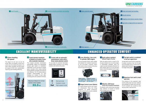 xe-nang-diesel-4.5-tan-unicarriers